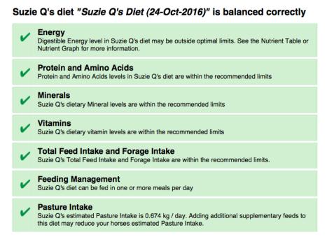 diet-analysis
